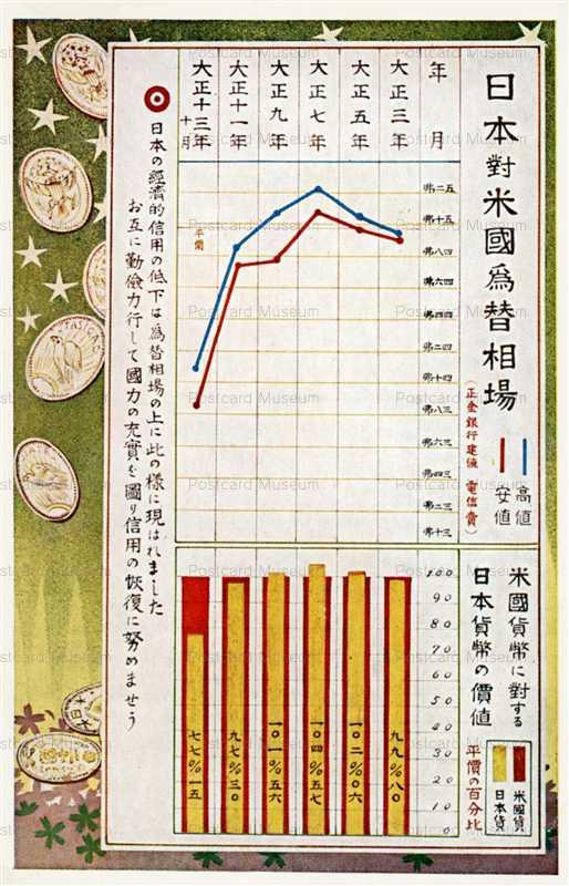 cb200-日本対米国為替相場