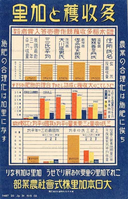 cck090-大日本加里株式会社農業部 多収穫と加里