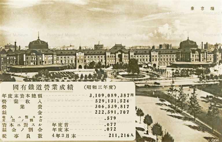 tsb085-Tokyo Station 東京駅 国有鉄道営業成績 昭和三年度 鉄道省