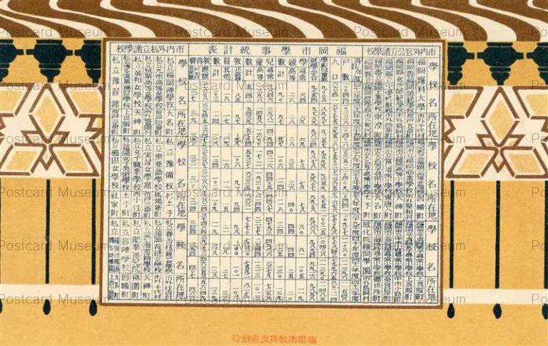 fuw497-School Tabel Fukuoka 福岡市学事統計表