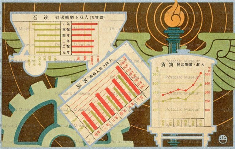 fuw496-Coal Passenger Cargo Chart 石炭旅客貨物 統計図 九州鉄道管理局