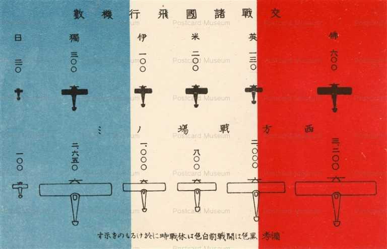 csg020-交戦諸国飛行機数