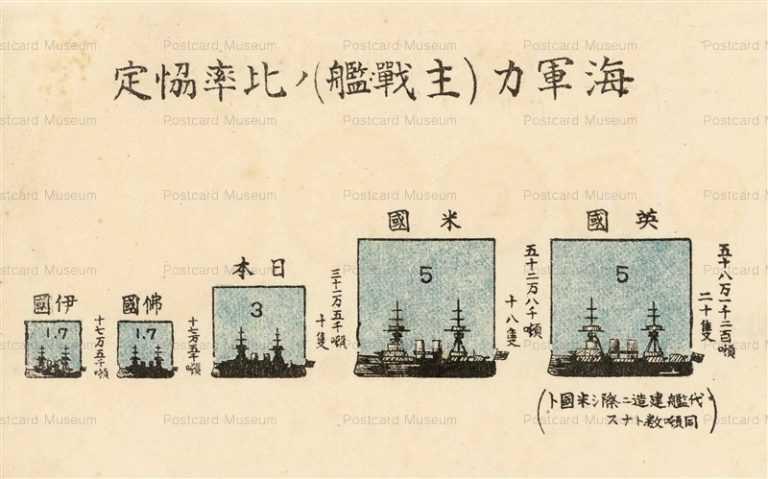 csg041-海軍力比較 列強軍備現勢一覧 大正13年